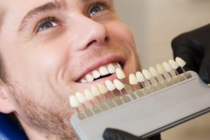 Teeth Whitening in Greensboro